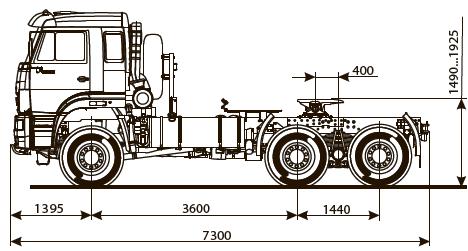 Седельный тягач КАМАЗ-65225 - габариты