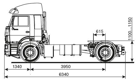 Седельный тягач КАМАЗ-5460 - габариты