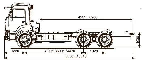 Шасси КАМАЗ-65115-А4 - габариты