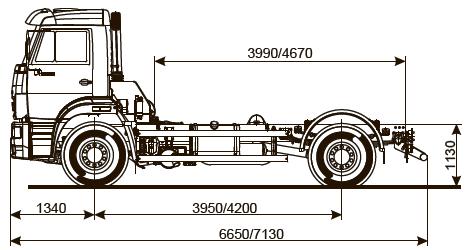 Шасси КАМАЗ-53605-A4 - габариты