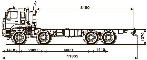 Шасси КАМАЗ-6560-43 - габариты