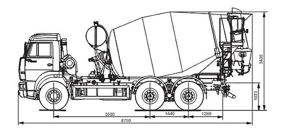 Автобетоносмеситель КАМАЗ 58148W - габариты