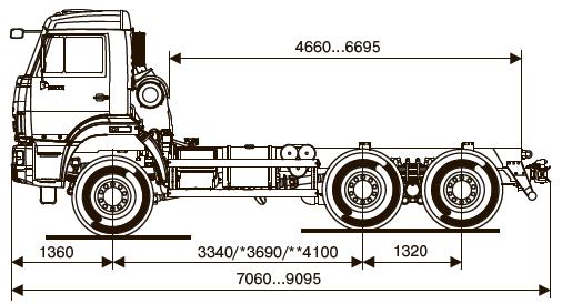 Шасси КАМАЗ-65111-42